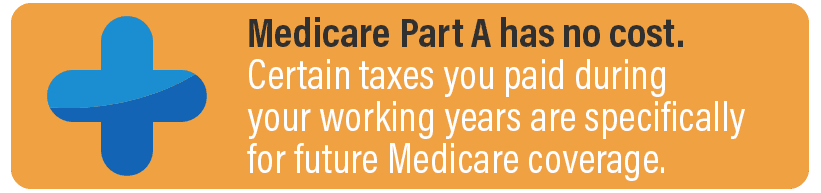 Medicare Part A has no cost