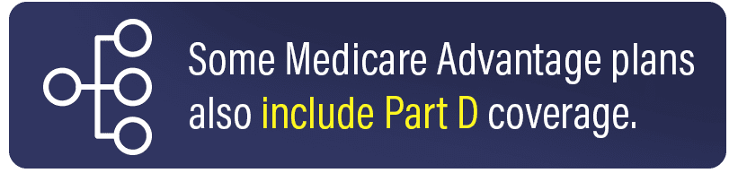 Some Medicare Advantage plans also include Part D 3