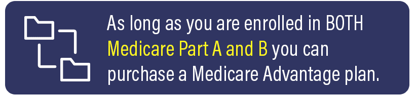 enrolled in BOTH Medicare Part A and B