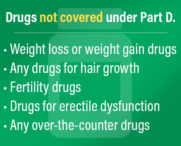 Drugs not covered under Part D