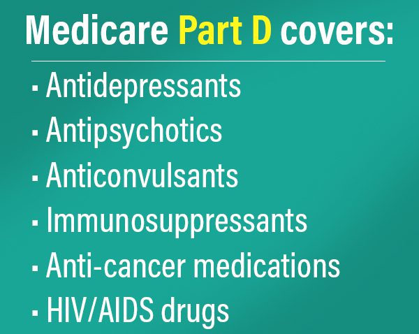 Medicare Part D covers
